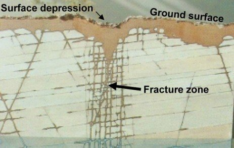 Water Well Location by Fracture Trace Mapping