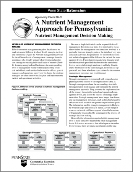 A Nutrient Management Approach for Pennsylvania: Decision-Making