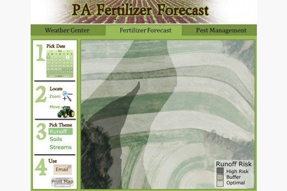 Fertilizer Forecaster, A New Predictive Tool for Runoff