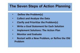 The Seven Steps of Action Planning
