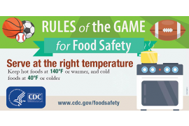 Food Safety for a Winning Super Bowl Party!