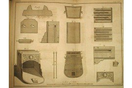 Diagram of the Franklin Stove, 1769