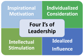 "There Is An ""I"" in Team: The Four I's of Leadership Explained"