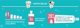 Promote Healthy Habits in Child Care – Toothbrushing